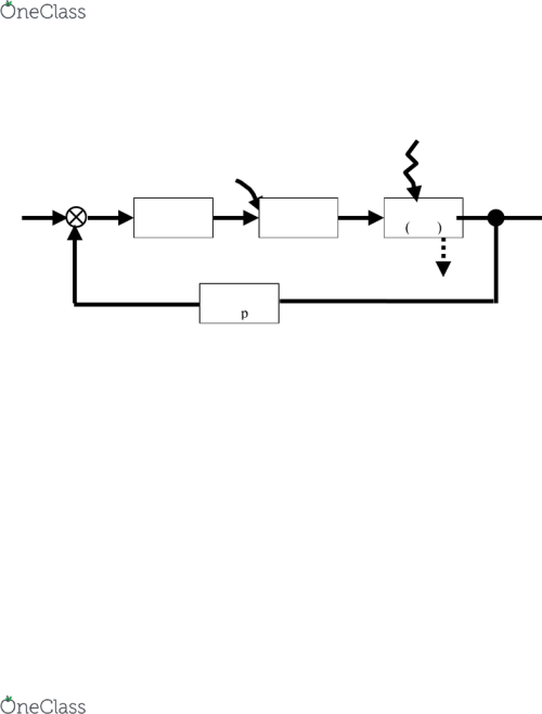 small resolution of a feedback control system