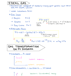 isovolumetric pv line diagram [ 784 x 1179 Pixel ]