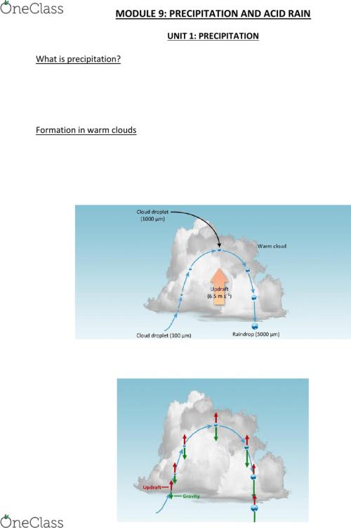 small resolution of module 9 precipitation and acid rain