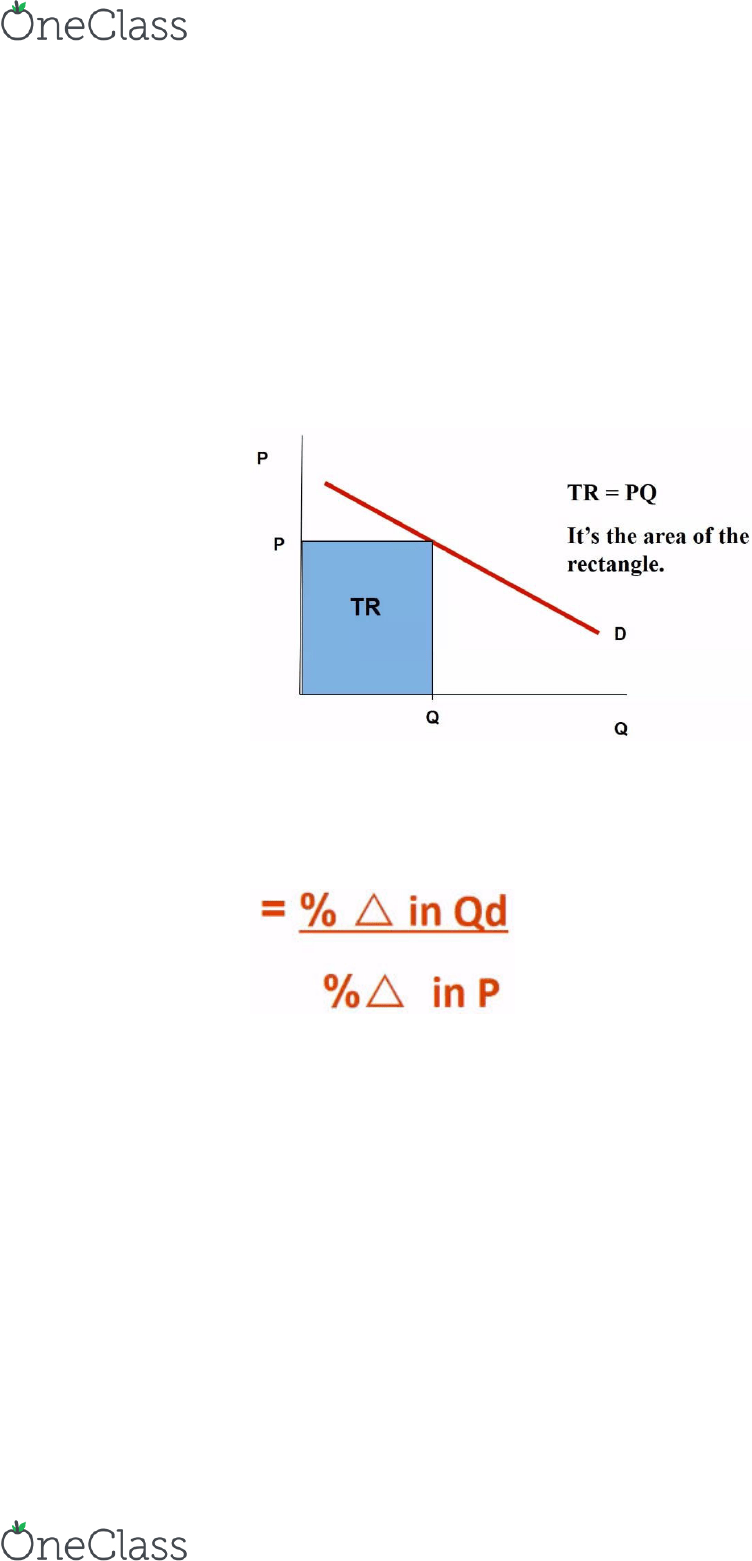 medium resolution of price elasticity of demand