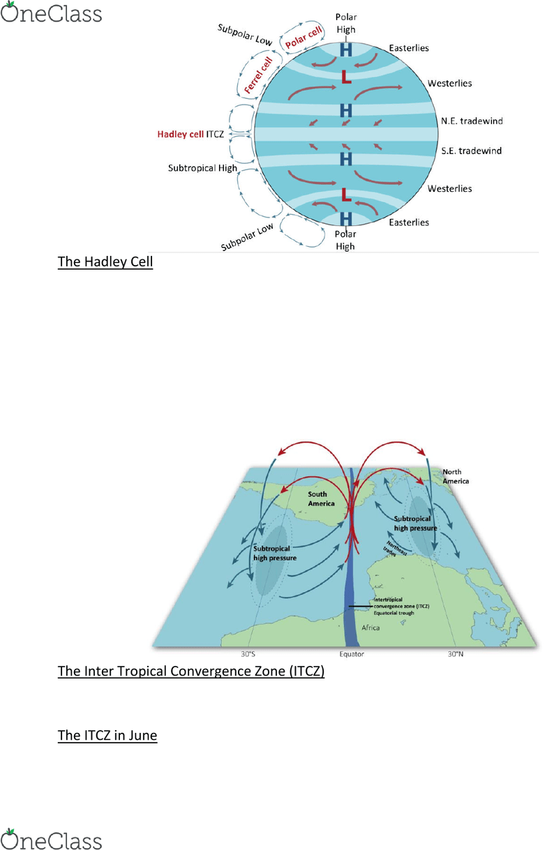 hight resolution of the hadley cell