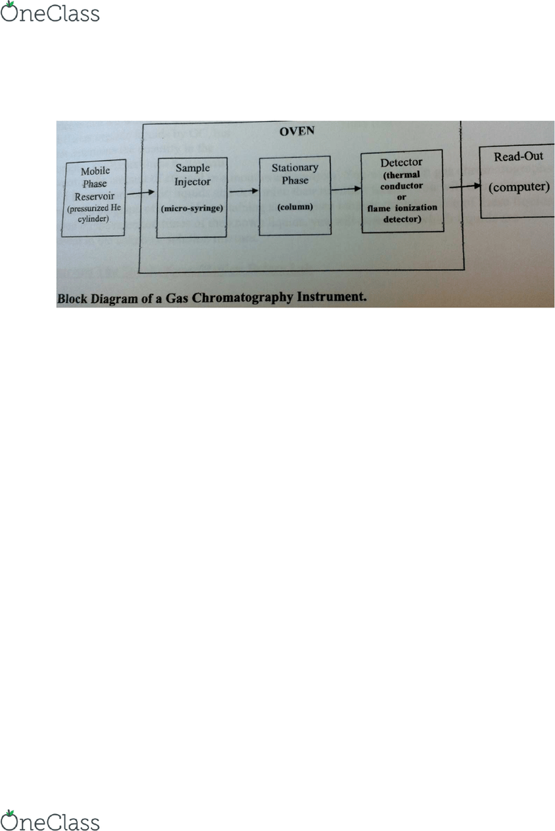 hight resolution of experiment 5 possible quiz questions