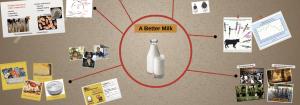 Milk Project Banner