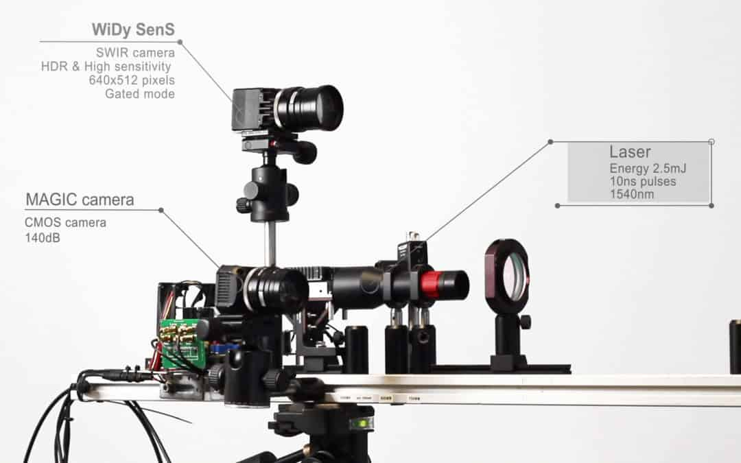 NIT launches a new Gating imaging demo video