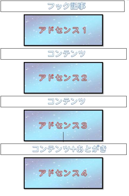 スクリーンショット 2016-08-21 0.38.03