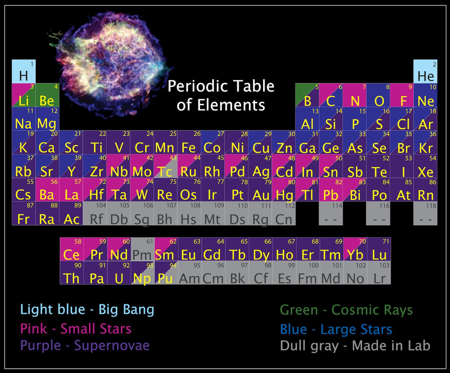 Images About Periodic Table Elements