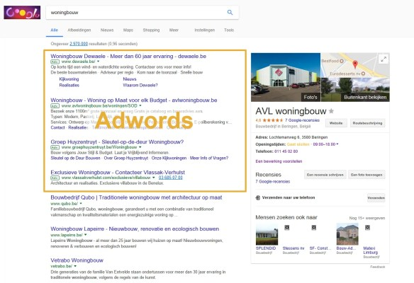 Waar staan Google Adwords advertenties? - Buitengewoon Communicatie