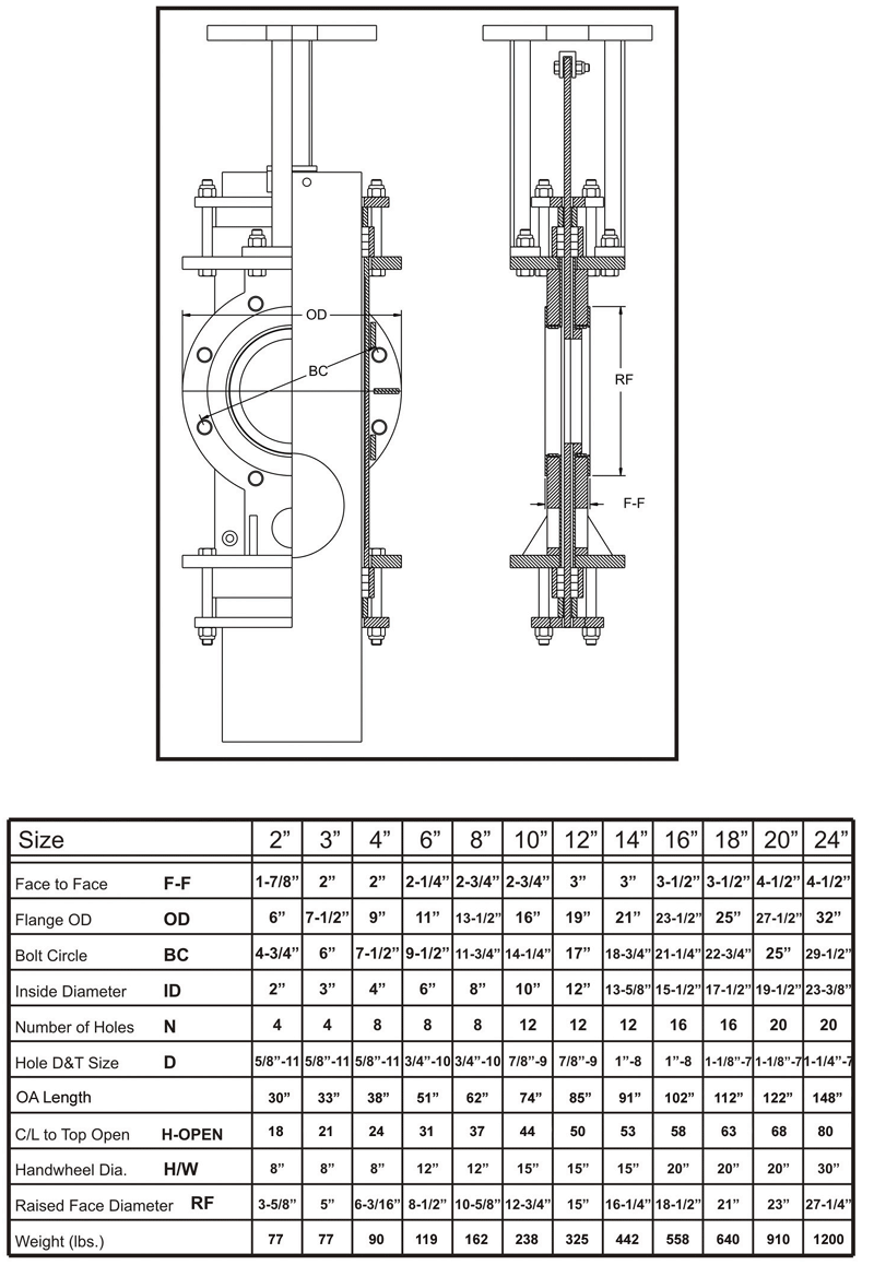 FIG 215