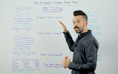 When and How to Listen to Google's Public Statements About SEO – Whiteboard Friday