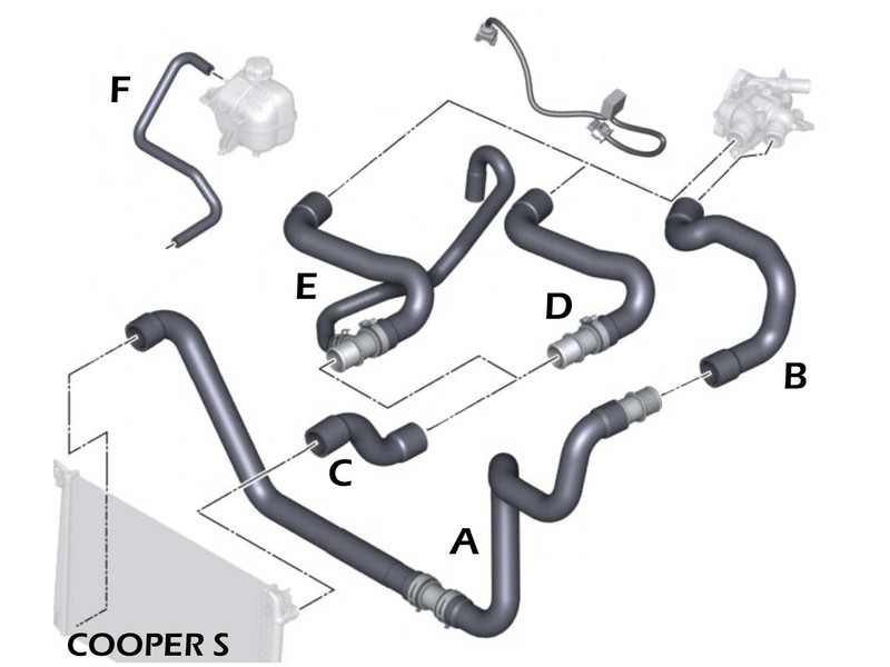 [DIAGRAM] Mini Cooper Cooling Diagram FULL Version HD
