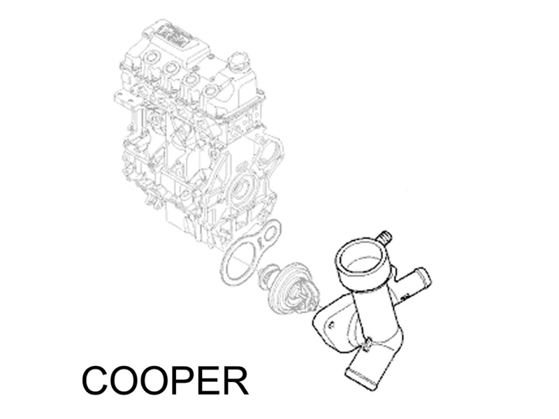 Bmw X5 Radiator Diagram, Bmw, Free Engine Image For User