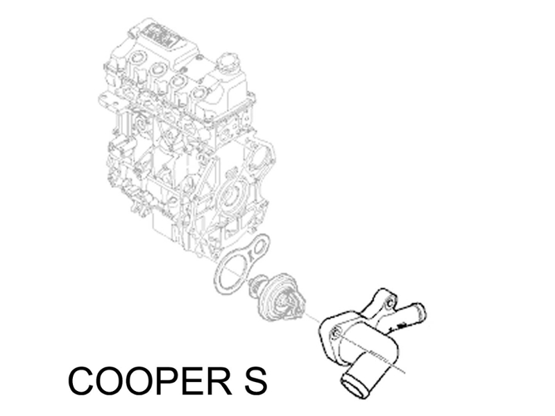 Mini Cooper Coolant Sensor Location, Mini, Free Engine