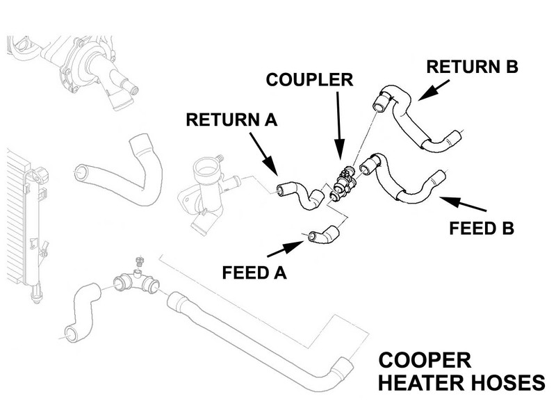 Oem Heater Core Return Hose A Mini Cooper Non-s R5