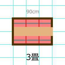 4人家族のウォークインクローゼットの広さの適正値は3畳