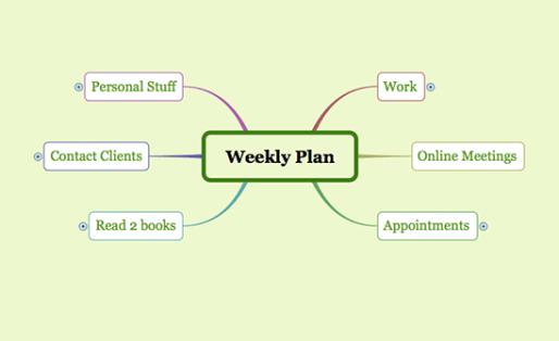 ネットビジネスでアイディアや思考を整理できる無料で使える便利なマインドマップ