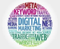 インターネットビジネスにおいてのバナー広告の種類とは?