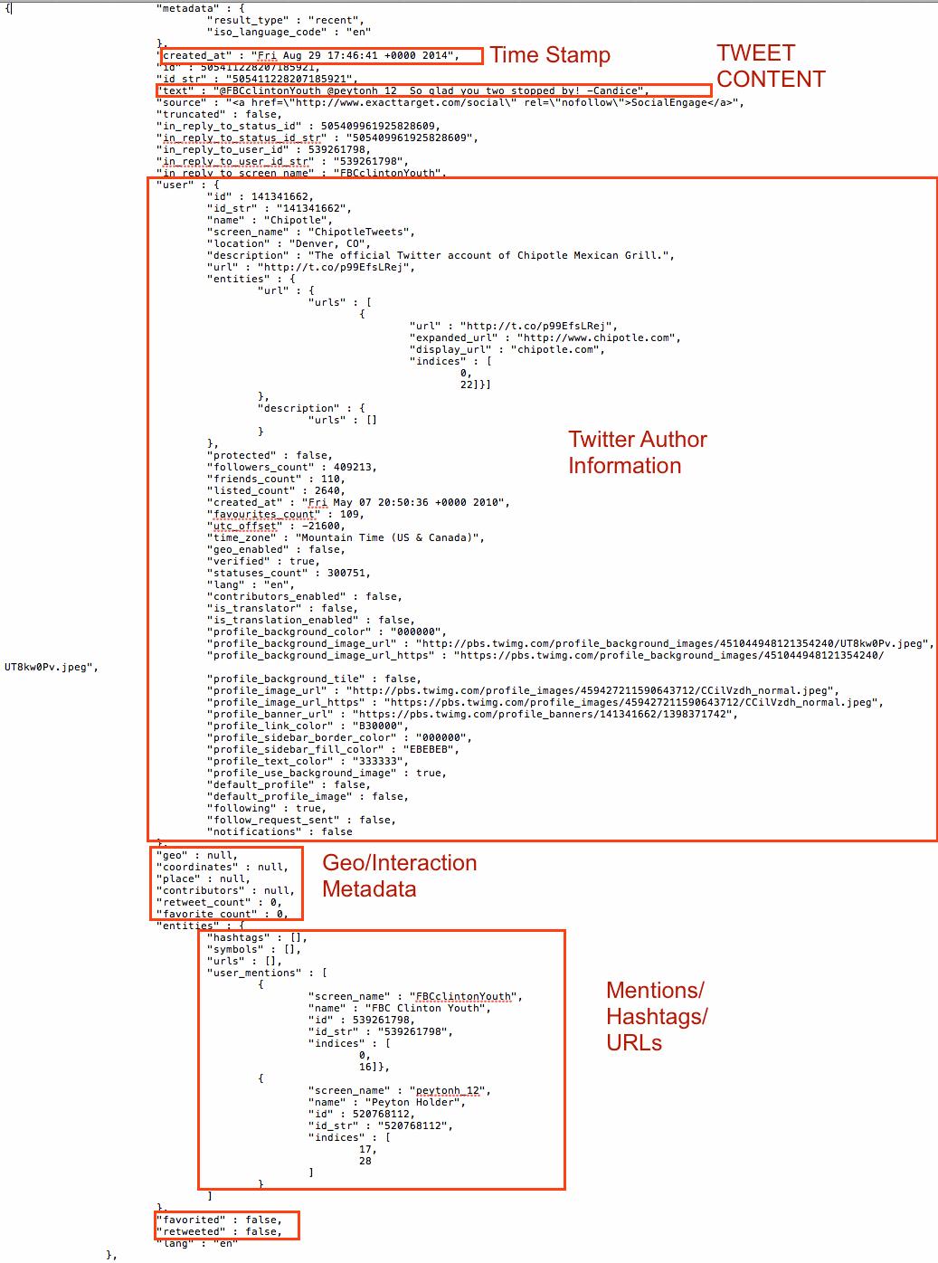 Collecting Twitter Data: Converting Twitter JSON to CSV — ASCII – stats.seandolinar.com