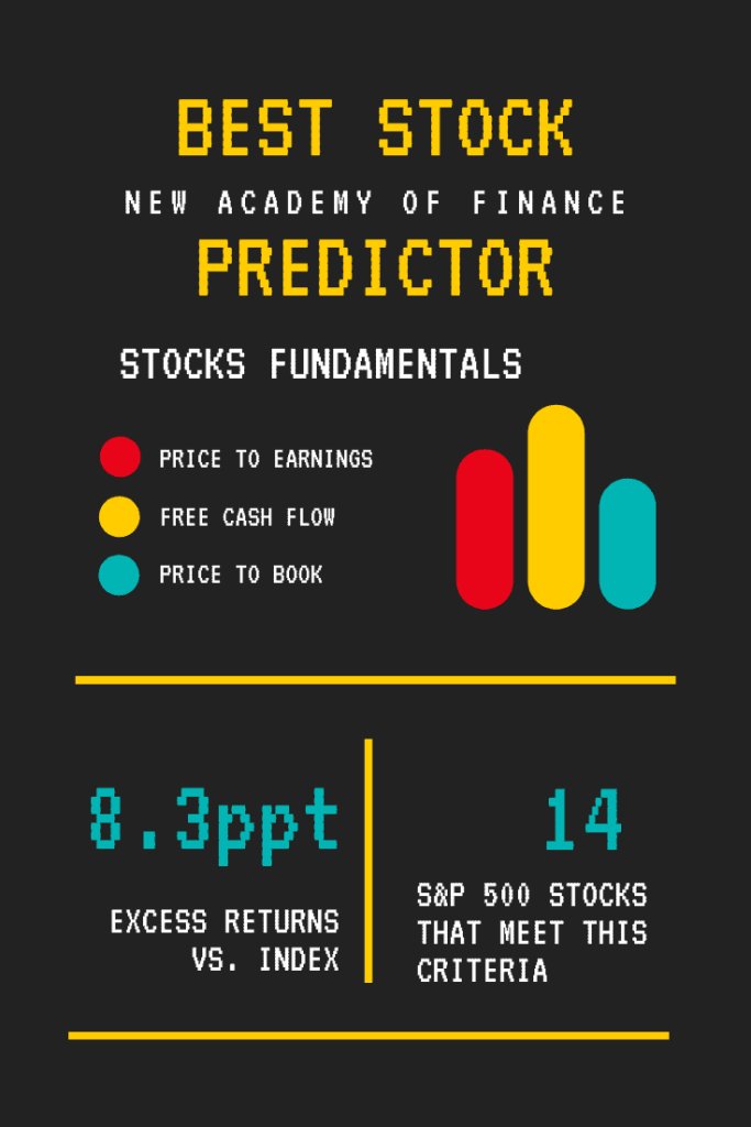 The Best Predictor Of Stock Price Performance New Academy Of Finance