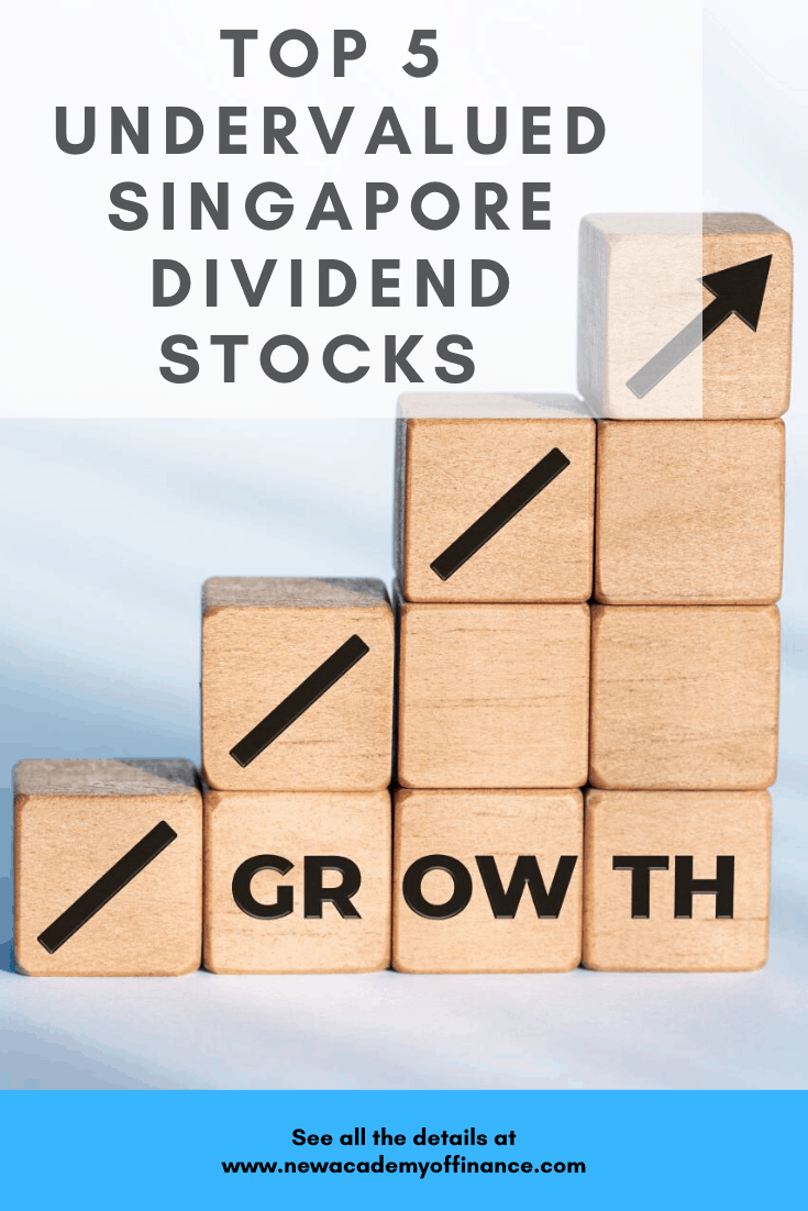 Top 5 Undervalued Singapore dividend stocks (2020) - New ...