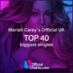 Mariah Carey – Mariah Carey's Official Uk Top 40 Biggest Singles (2018) Mp3