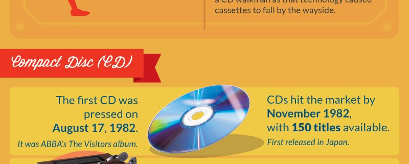 History-of-music-listening-infographic