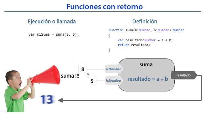 3_1_ElementosDeUnaClase02