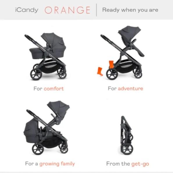 icandy orange