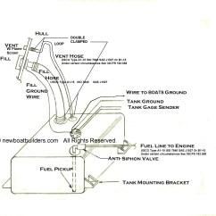 2012 Diesel Fuel System Diagram 2003 Chevy Silverado 1500 Radio Wiring Macgregorsailors  View Topic 19 Gallon Internal Bow