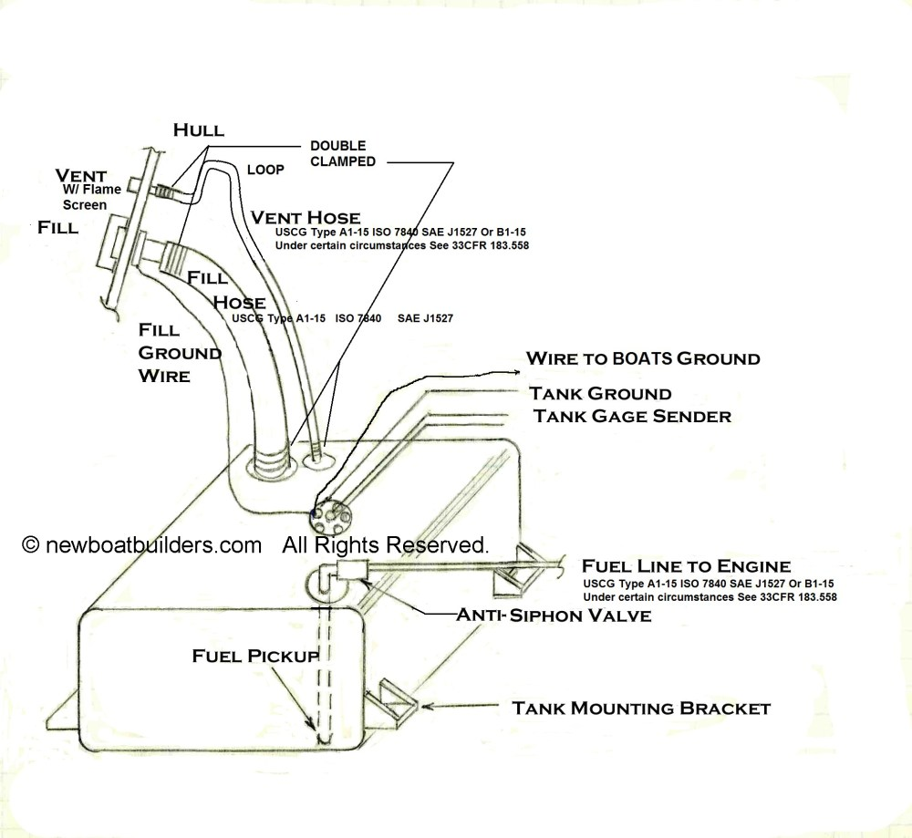 medium resolution of boat fuel tank wiring diagram wiring diagram third level marine fuel tanks replacement boat fuel tanks