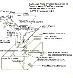 marine fuel system diagram wiring diagram paper portable fuel pump diagram [ 1975 x 1816 Pixel ]
