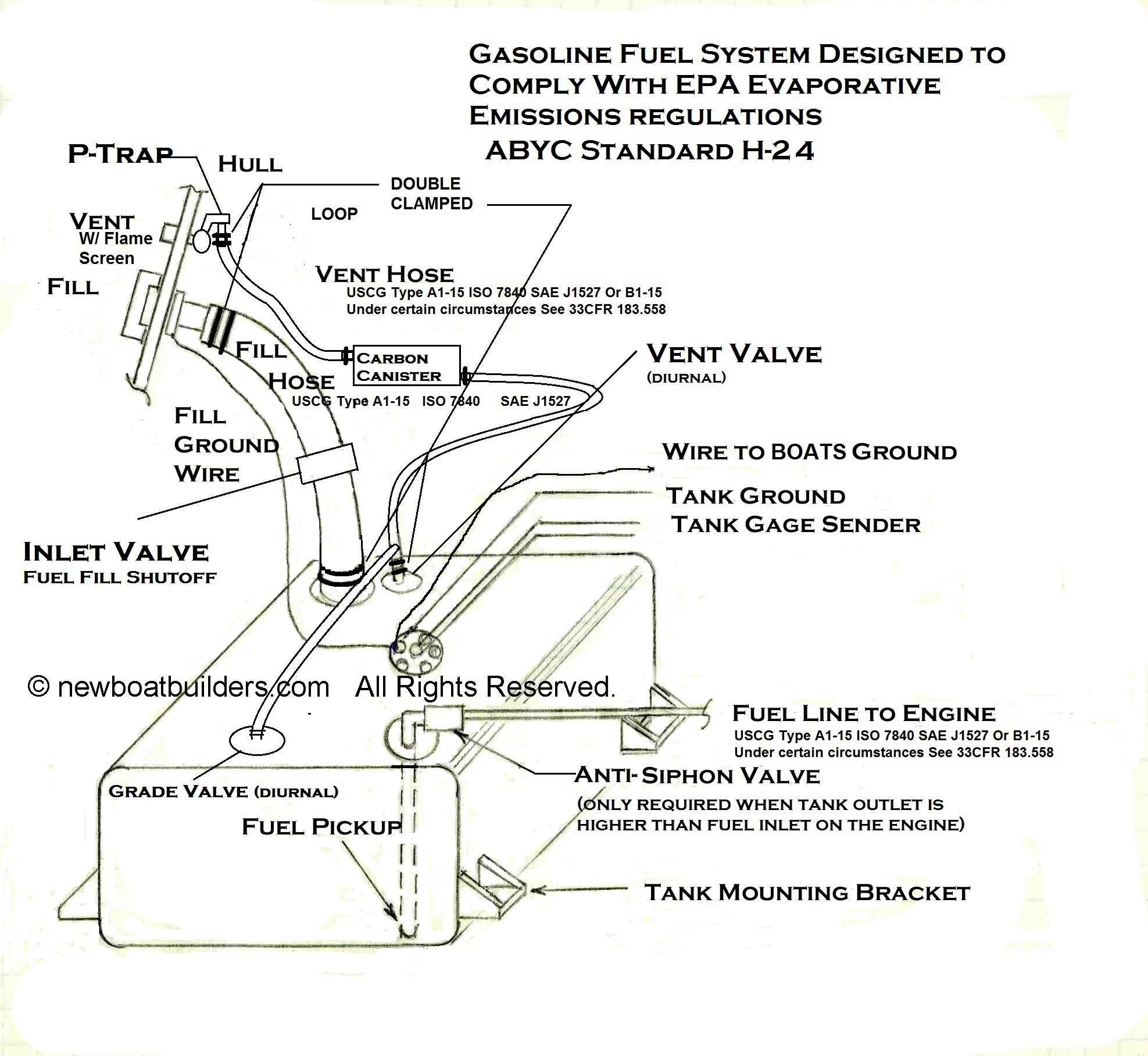 boat water system diagram nissan frontier wiring 2006 building regulations fuel tank