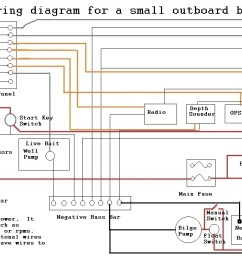 boat building standards basic electricity wiring your boat boat shore power wiring diagram boat panel wiring diagram [ 1592 x 691 Pixel ]