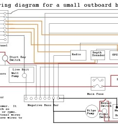 simple boat wiring diagram wiring diagram centre 1989 cajun bass boat wiring diagram boat wiring diagram 19 [ 1592 x 691 Pixel ]
