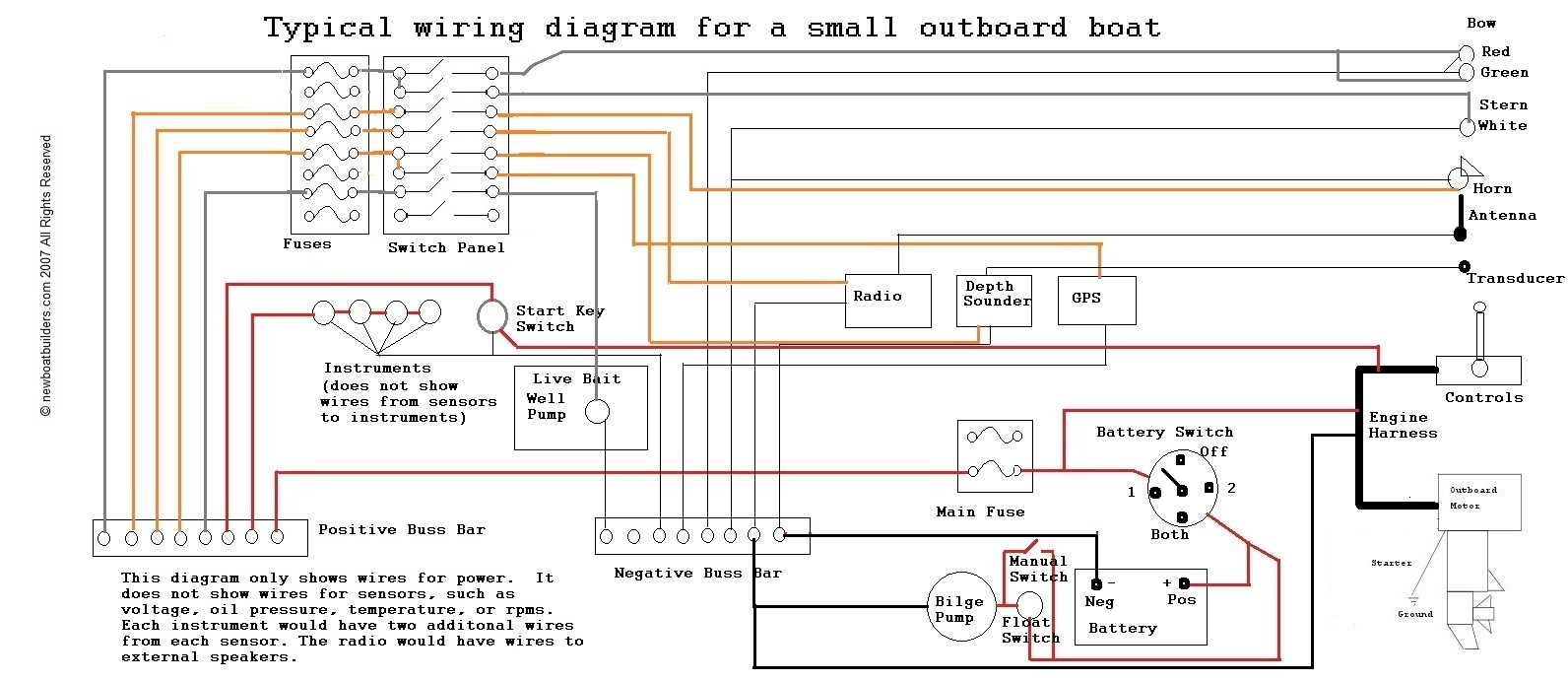 hight resolution of boat building standards basic electricity wiring your boat rib boat wiring diagram