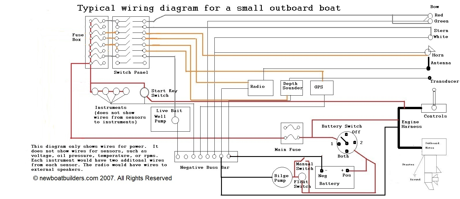 hight resolution of boat ac wiring wiring diagram detailed ferrari generator wiring marine ac generator wiring