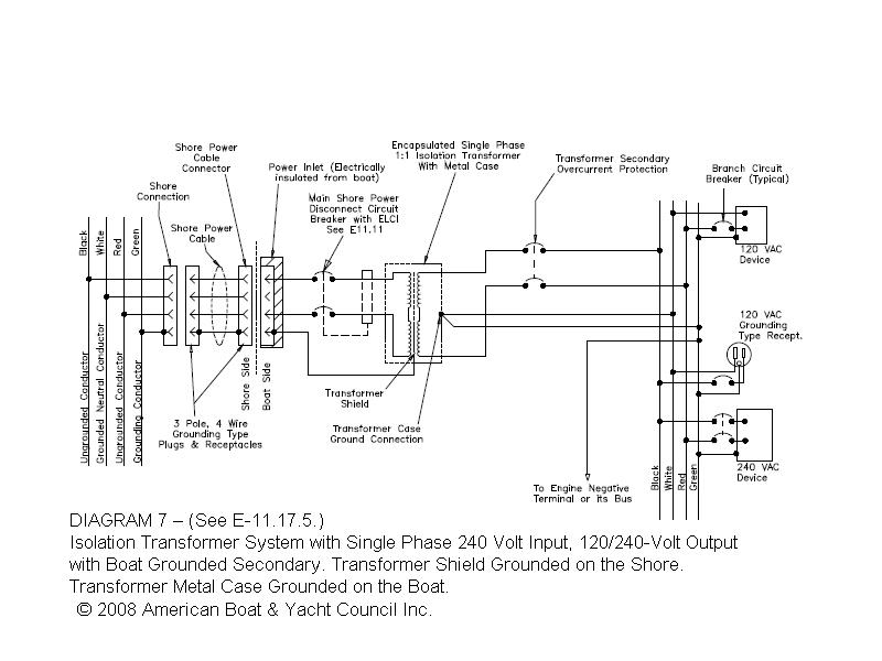 shore power wiring diagram 1996 nissan maxima bose radio lethal voltage - page 2