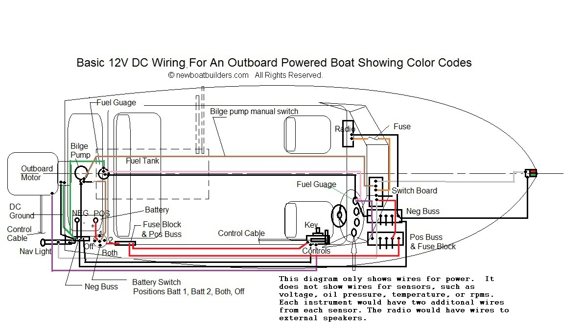 Marine Electrical Wiring Diagram Boat Wiring For Dummies Manual