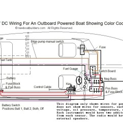 Marine Tech Fuel Gauge Wiring Diagram Crayfish Internal Boat Building Standards Basic Electricity Your