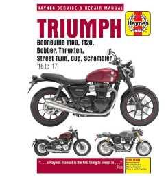 haynes manual for triumph water cooled twins newbonneville triumph bobber wiring diagram  [ 937 x 937 Pixel ]