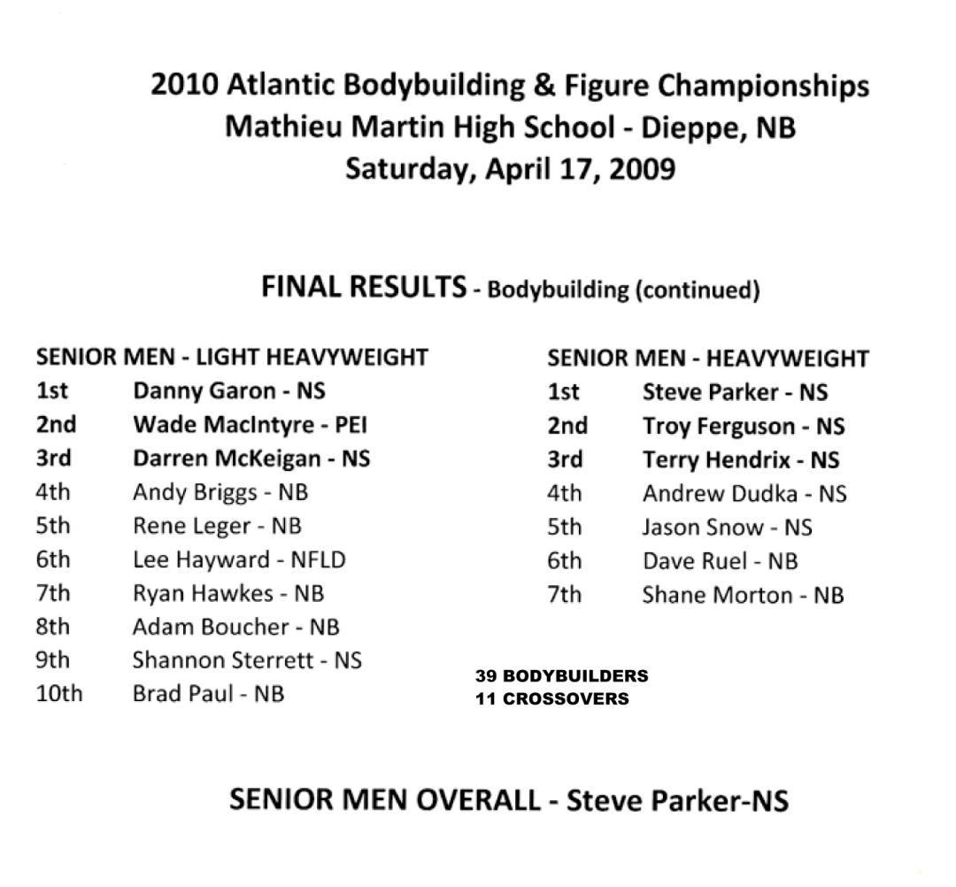 2010 Atlantic Classic Championships