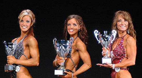 NB Bodybuilding, Figure, Bikini & Physique Championships