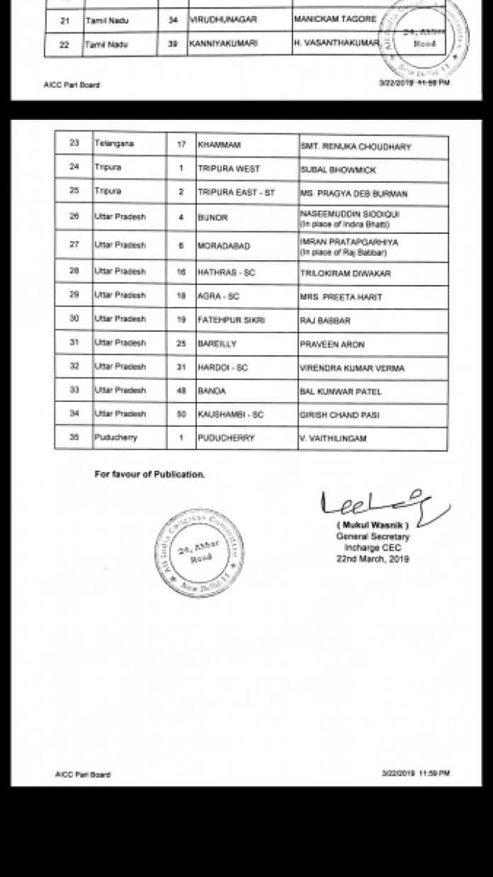 Congress seventh list for loksabha election part 2