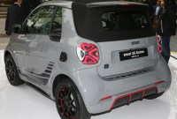 2021 Smart Fortwos Price