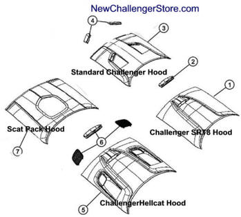 Dodge Challenger Parts and Accessories Store Hood and
