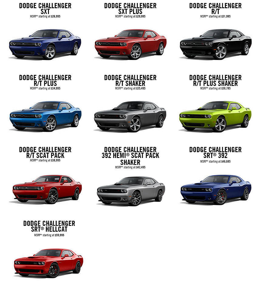 medium resolution of cost of dodge challenger image