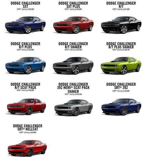 small resolution of cost of dodge challenger image
