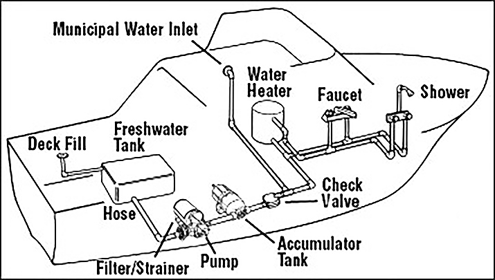 Wiring Diagram For Electric Hot Water Heater