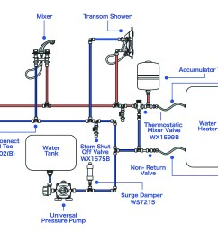 pressurized freshwater systems west marine typical hand off auto wiring diagram  [ 1723 x 1088 Pixel ]