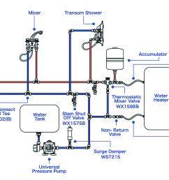 pressurized freshwater systems west marine solar water pumping system diagram water pump system diagram [ 1723 x 1088 Pixel ]