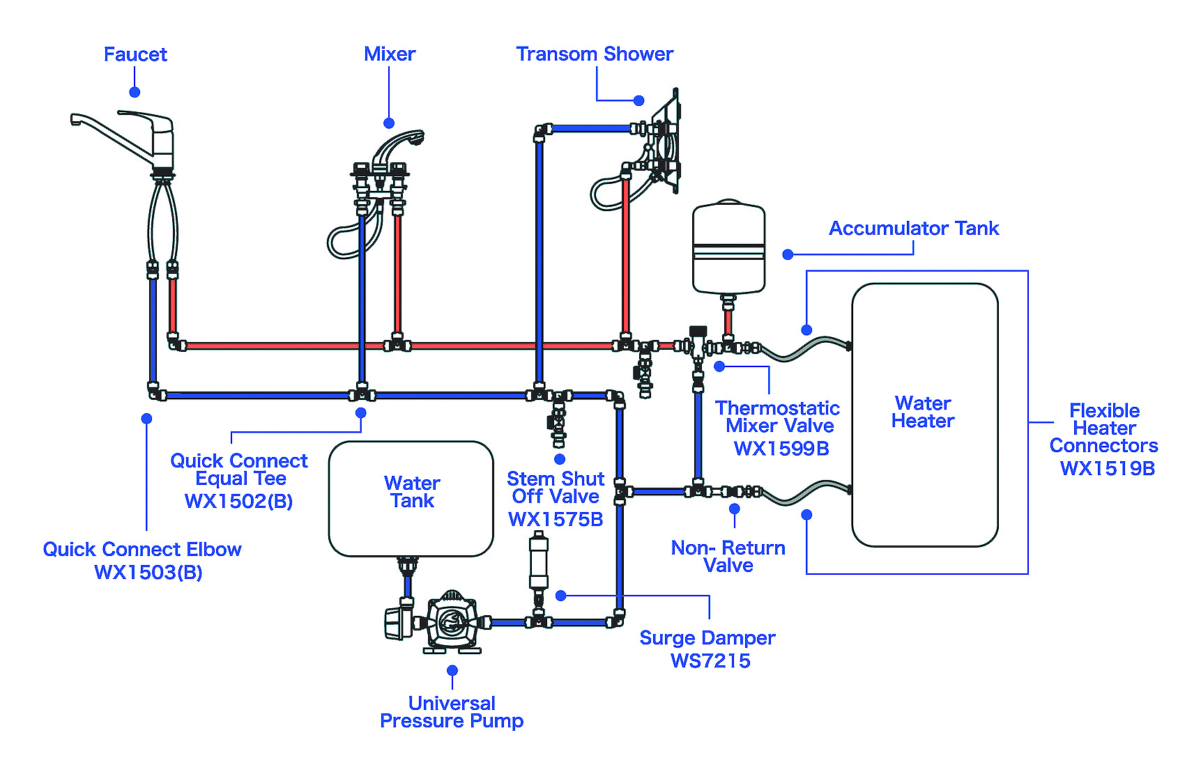 hot water system wiring diagram sunpro air fuel ratio gauge typical heater library